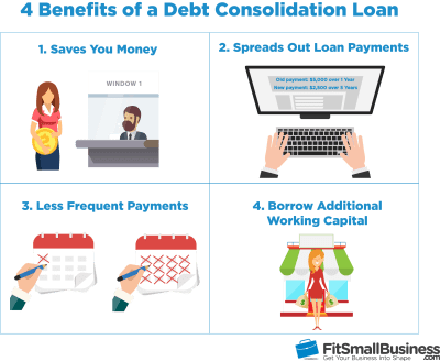 Small Business Debt Relief: Consolidation Loans and 5 Other Option