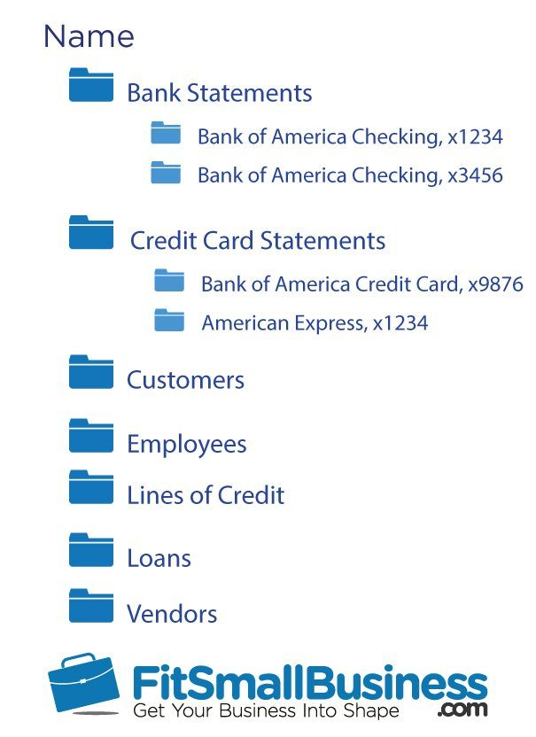 Small Business Bookkeeping, Accounting,  Tax Guide + Free Checklist