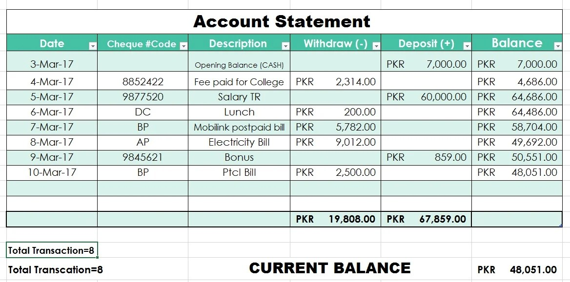 Make account statement system for your business by Fahadali808