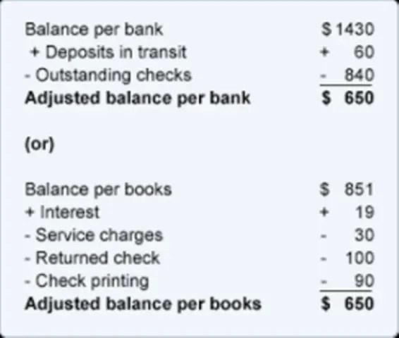 Do bank reconciliation statement by Shilpi2017