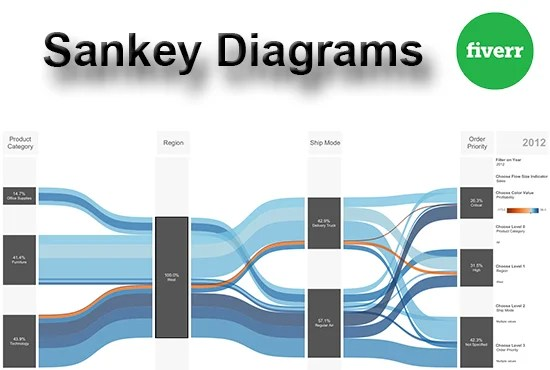 Draw a sankey diagram for you by Project_helper