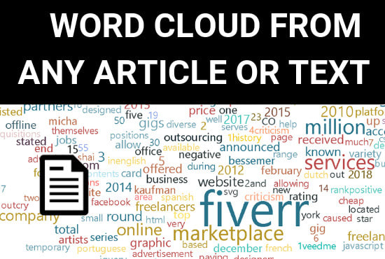 Create a word cloud from any article or text by Kumaagx