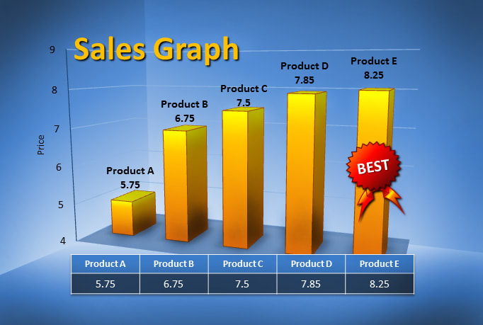 Create attractive excel chart or graph from your data or paper