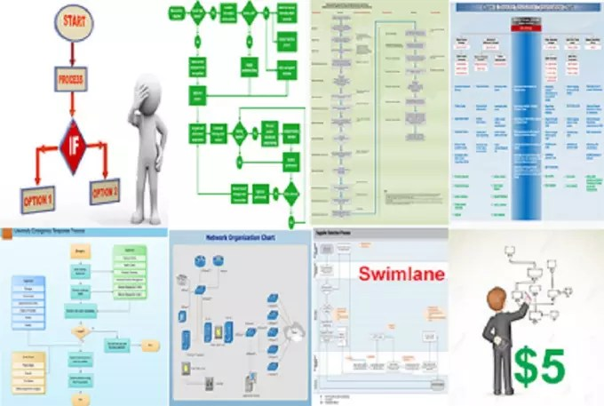 Visio process flow work flow organization chart diagrams maps