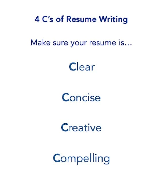 Write an amazing resume by Aematt
