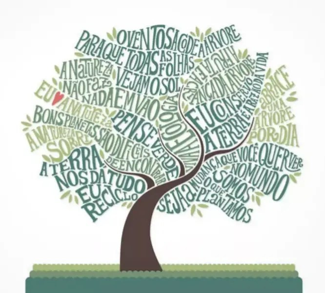 Create a word art family tree or custom shape word cloud by