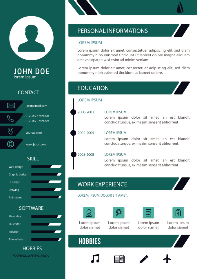 how to do a cv cover letters