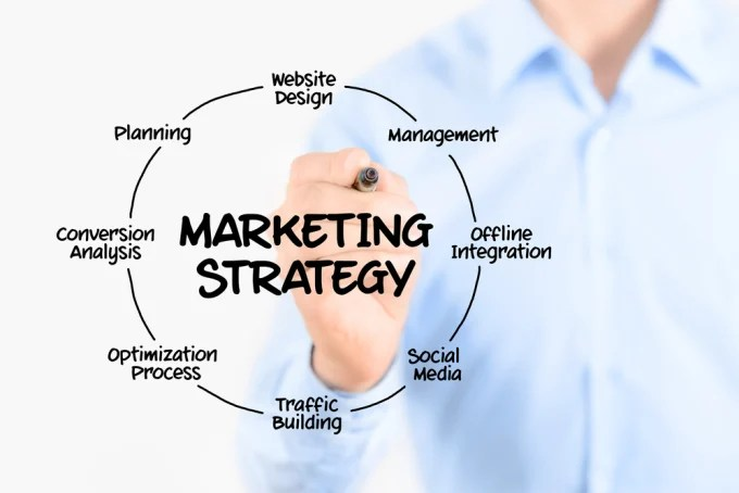 create a marketing strategy and plan