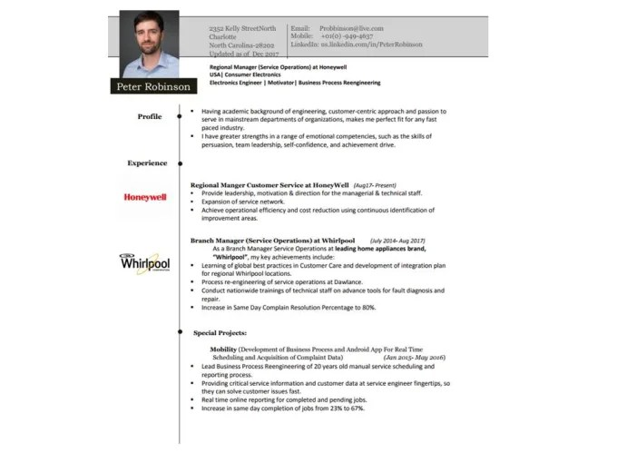 create your resume and linkedin profile Fiverr