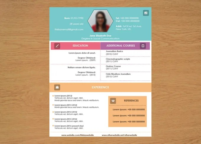 Make an outstanding resume and help you tweak its contents by