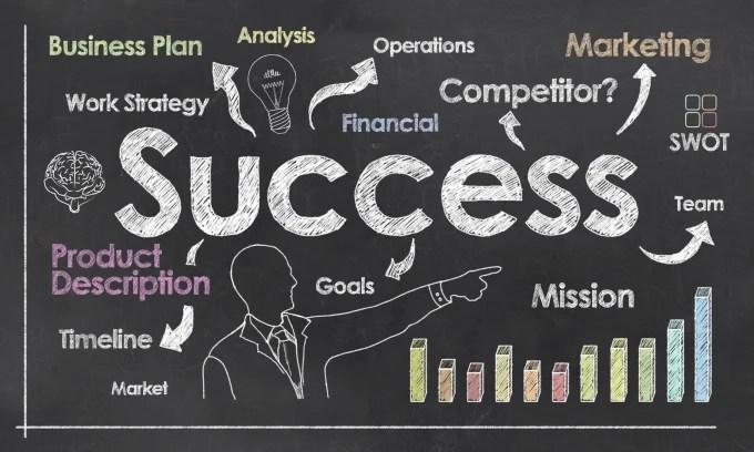 Write a custom successful business marketing plan by Kwilliams121