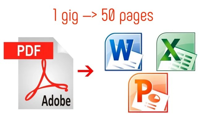Convert file to pdf, word, excel, powerpoint and vice versa by Mj0542 - Convert File To Pdf