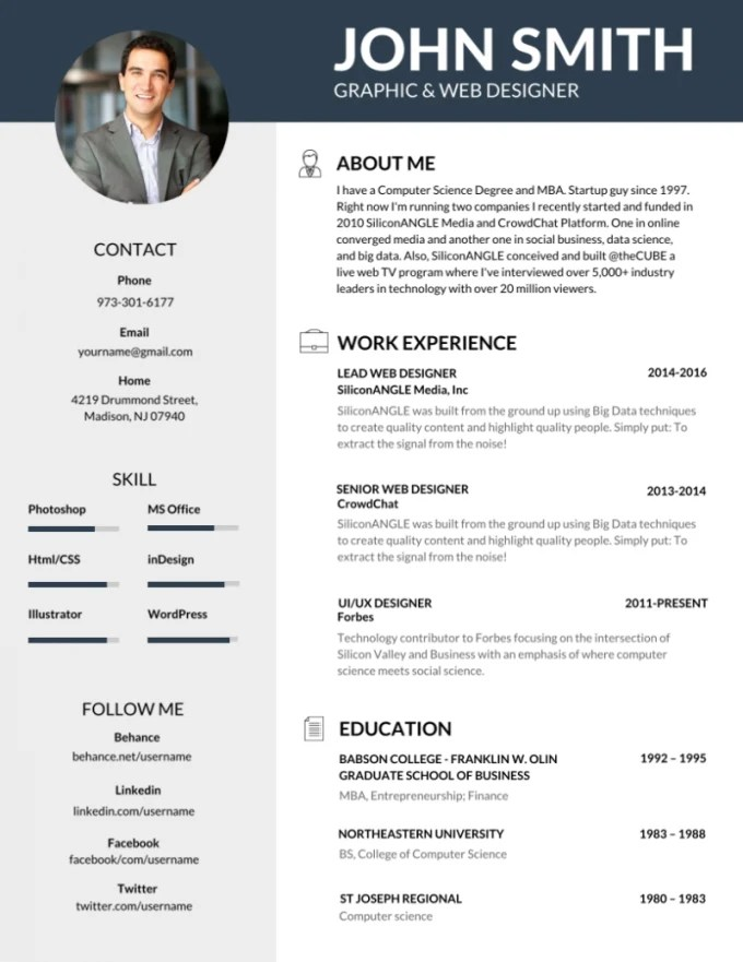 Making and editing resume,cv and ms power point by Lokeshkr