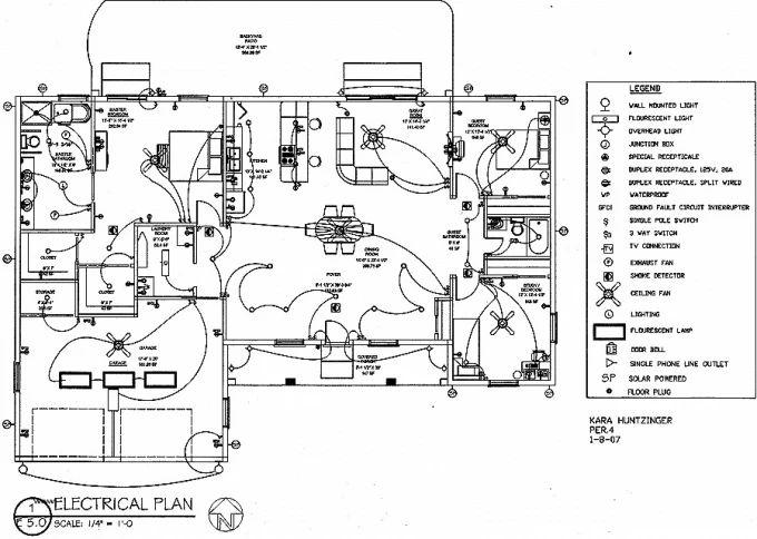 electrical layout symbols on plan uk