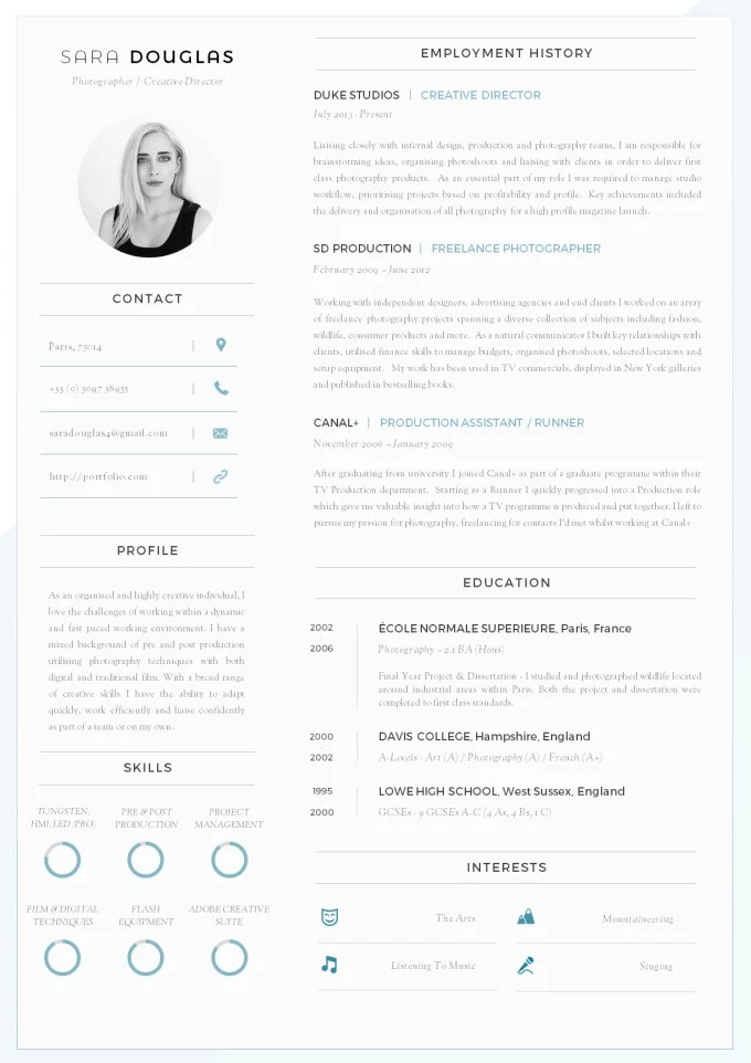 Do a perfect cv resumes by Zeeshan5099173