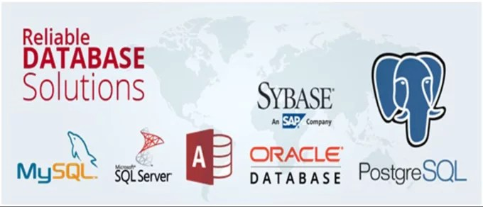 Create and fix mysql, postgresql, access databases with erd by