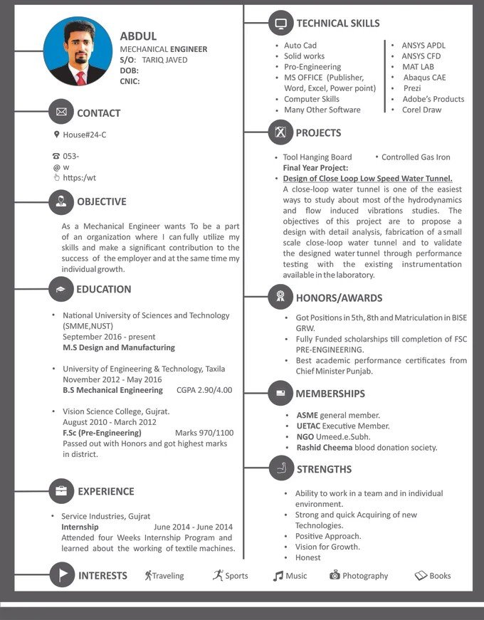 Design an outstanding resume for you by Techsolve