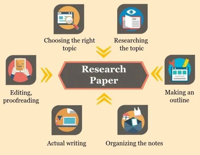 Do paper research and summary on any topic by Legzy_analyst