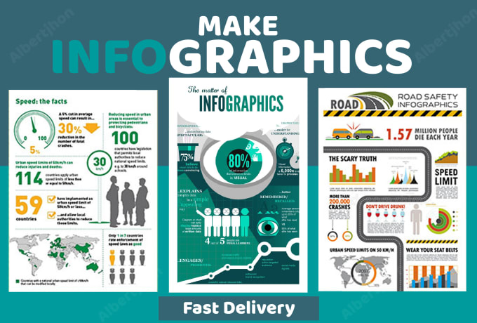 Create a creative infographic charts design within 24hours by Albertjhon
