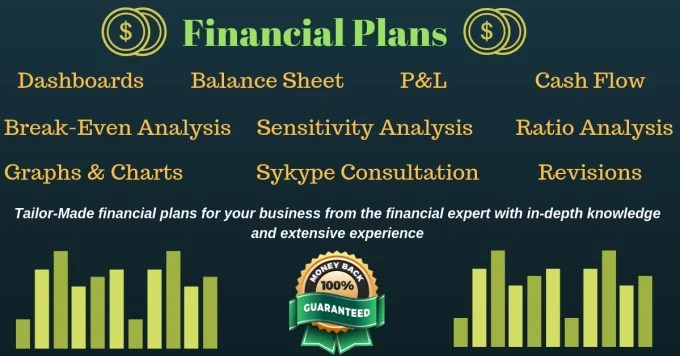 Startup financial model or financial plan in excel