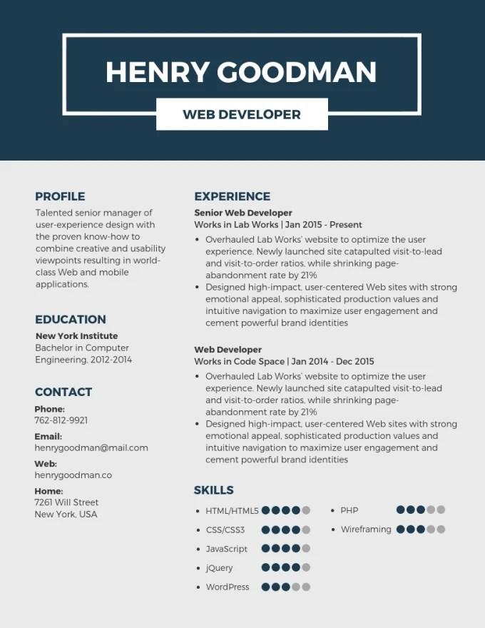 Write ats resume, professional resume writing, job winning resume