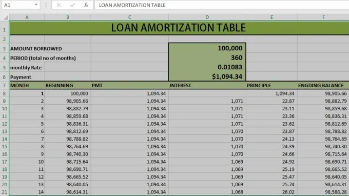 Make loan amortization schedule with diff rates by Umarfarooq632