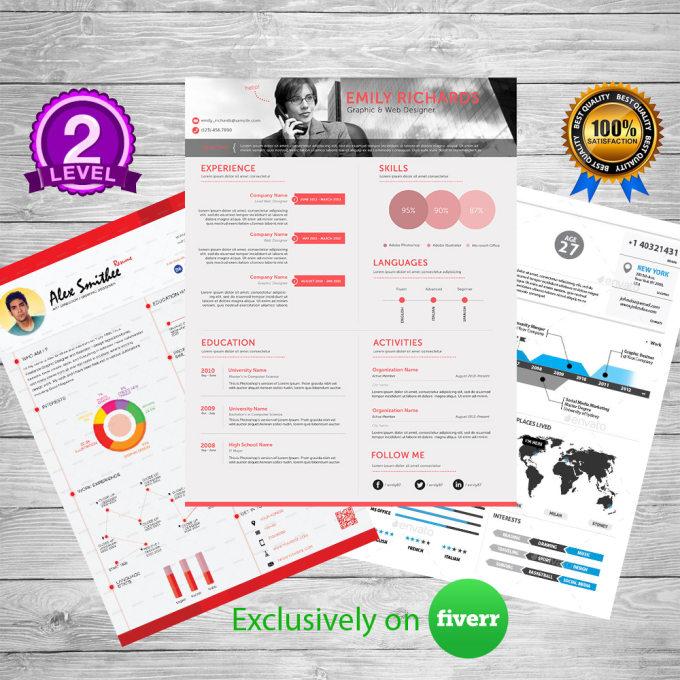 $5+ bull; Make amazing infographic resume graphical cv by Shahrozhassan