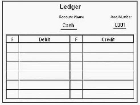Complete a one month bookkeeping entries, bank reconciliation - profit and loss ledger