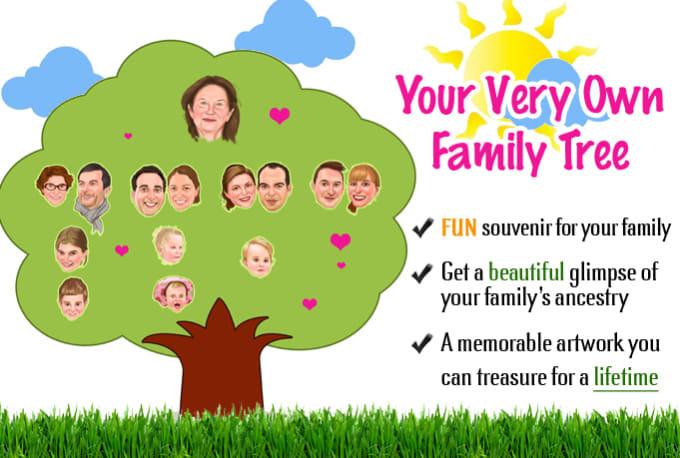 Worksheet My Family For Kindergarten #2750550 - Science For Allhow