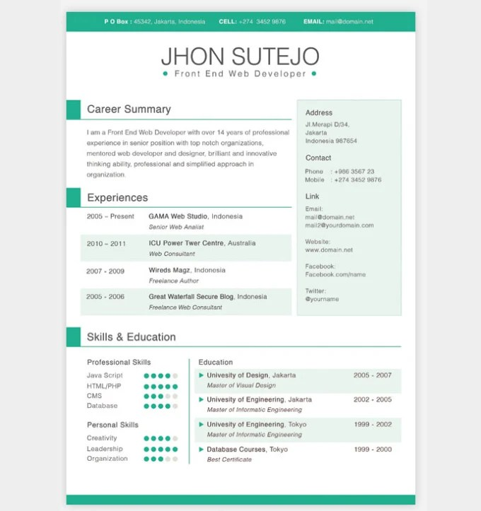 Style your cv or résumé and edit for spelling by Chaseladner