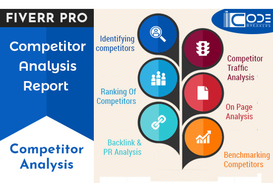 Provide you a proper competitor analysis report by Icb_solutions - competitor analysis report