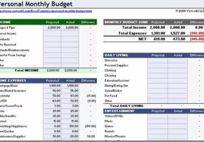 Create a household budget on microsoft excel by Don_davidson