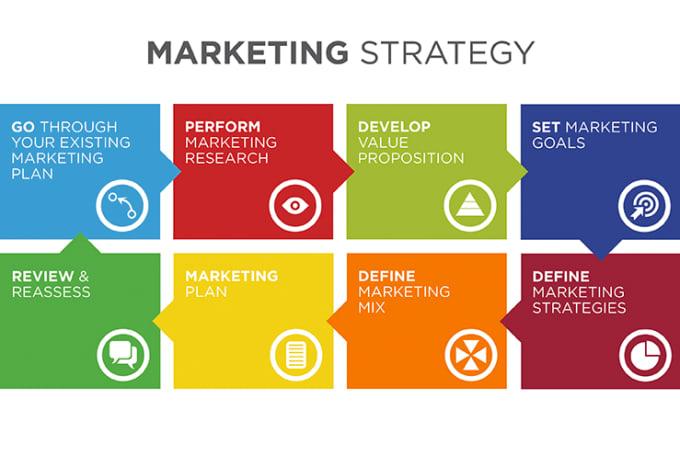 chowking marketing strategies