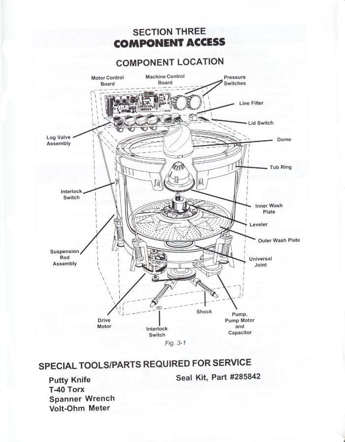 Ge Top Washer Wiring Diagram Wiring Diagram
