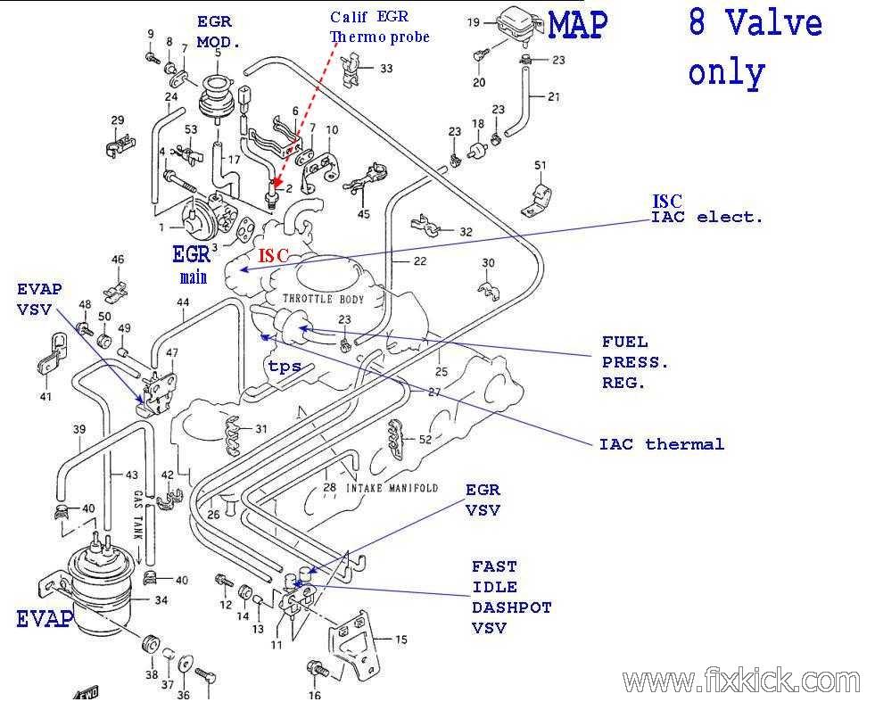 8 1 Engine Sensor Location On Map - wiring diagrams image free