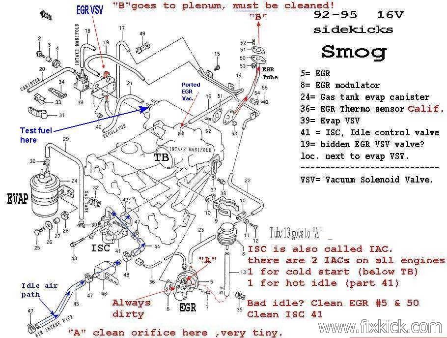 2000 Chevy Tracker Wiring Diagram Wiring Schematic Diagram