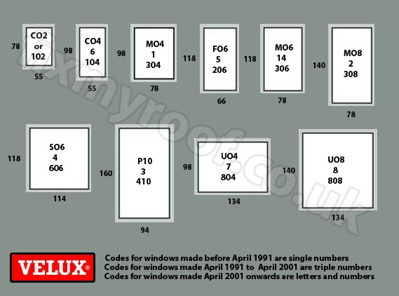 Old Velux Window Codes Velux Spares Window Flashings Parts - Velux Ggl 606