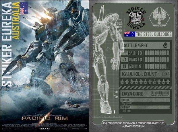 pacific rim austrailan Jaegers stats