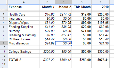 Baby Expense Report Month 3 \u2013 Fiscal Fizzle