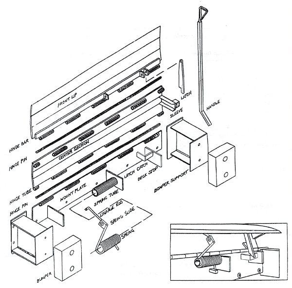 rite hite dock leveler wiring diagram