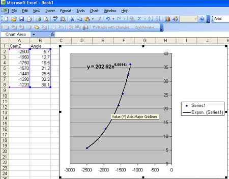 Creating Mathematical Formulae from sample data using Excel - creating formulas in excel
