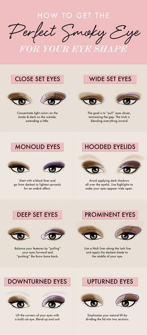 Eye Makeup  HOW TO GET  The Perfect Smoky Eye for Your Eye Shape