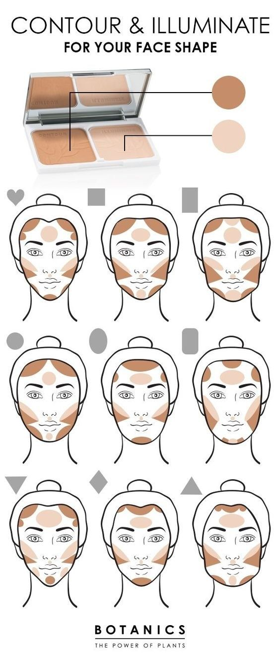 Best Ideas For Makeup Tutorials  Contouring may seem scary for