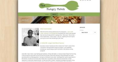 F.A.Qs: Aaron Hutcherson of The Hungry Hutch
