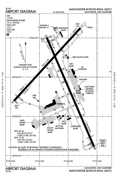 240v nema plug del Schaltplan