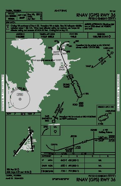 aware gps wiring diagram