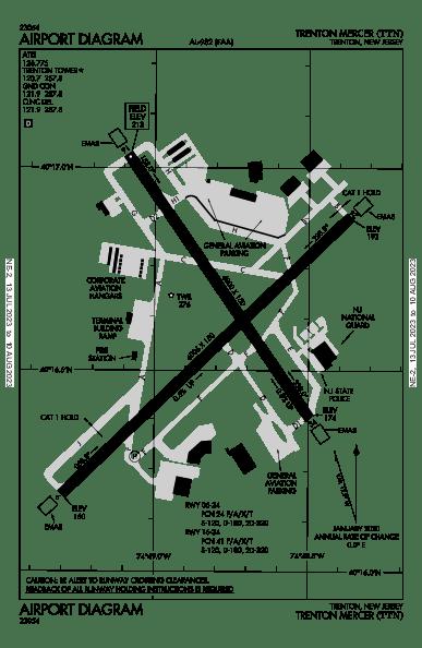 map diagram chart