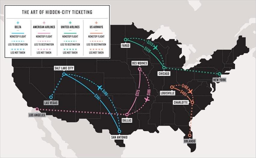 hidden city booking hack