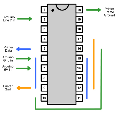 Iphone Usb Wiring Diagram Wiring Diagrams