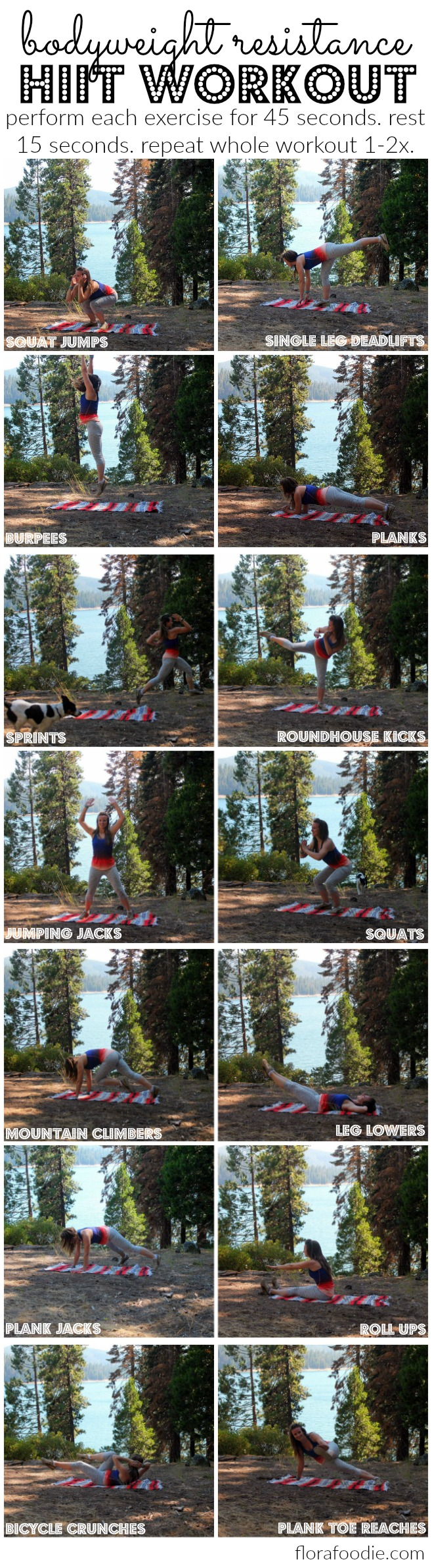 bodyweight resistance HIIT workout